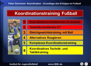Koordinationstraining im Fußball